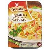Tagliatelle Côté Table